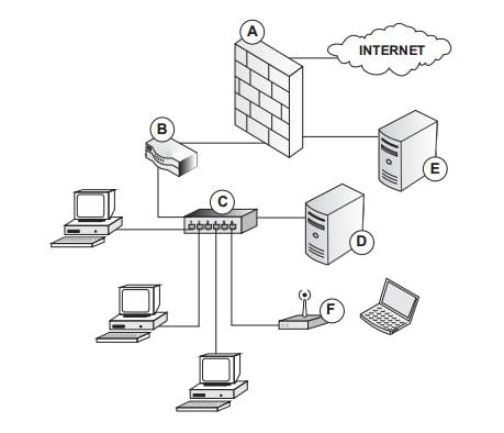 proxy-sites-bloqueados
