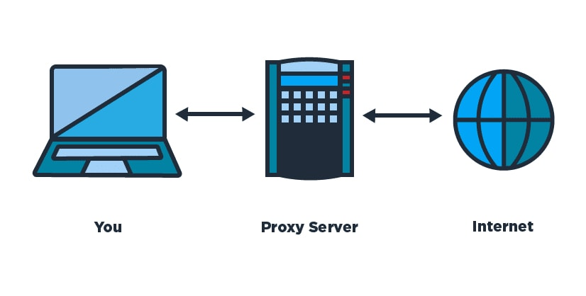 unblock-proxy