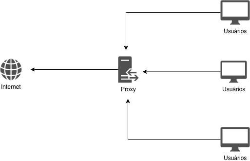 ip-proxy-list