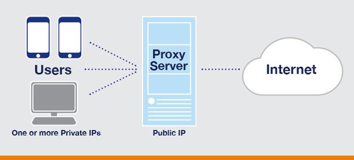 betternet-free-vpn-proxy
