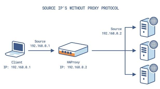 hotspot-shield-free-vpn-proxy