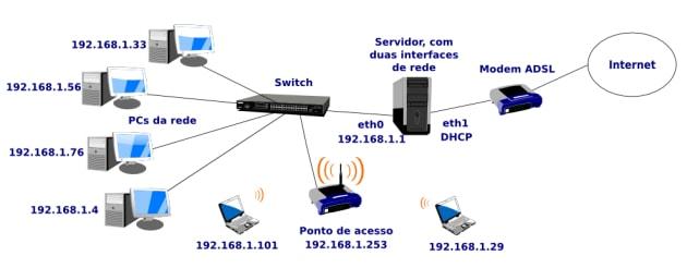 proxy-server-list